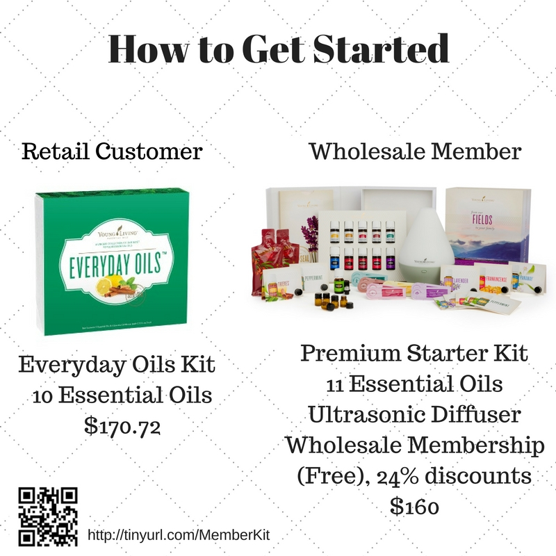 Young Living How to buy wholesale or retail essential oils
