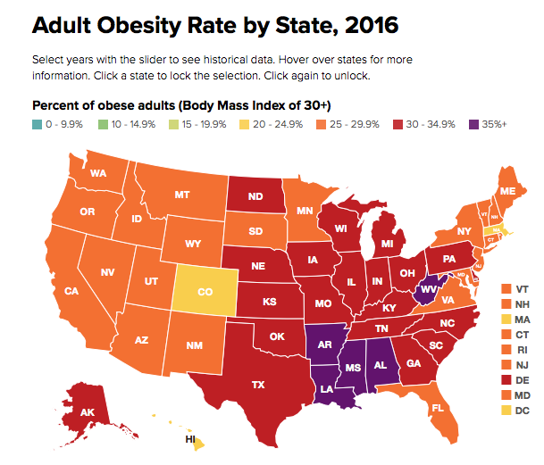 Obesity Rate 2016